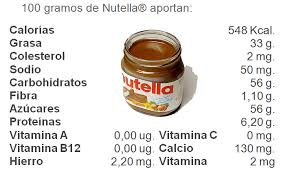 nutrientes nutella